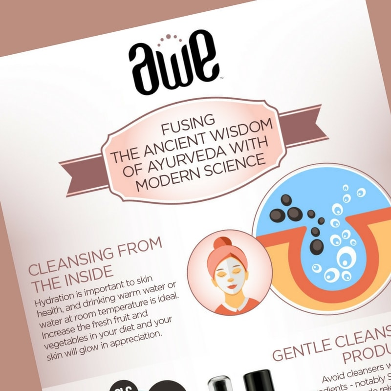 Fusing The Ancient Wisdom of Ayurveda With Modern Science (Infographic)