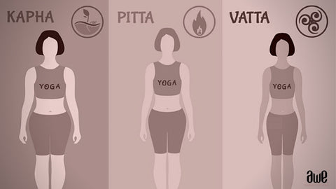 What S Your Body Type