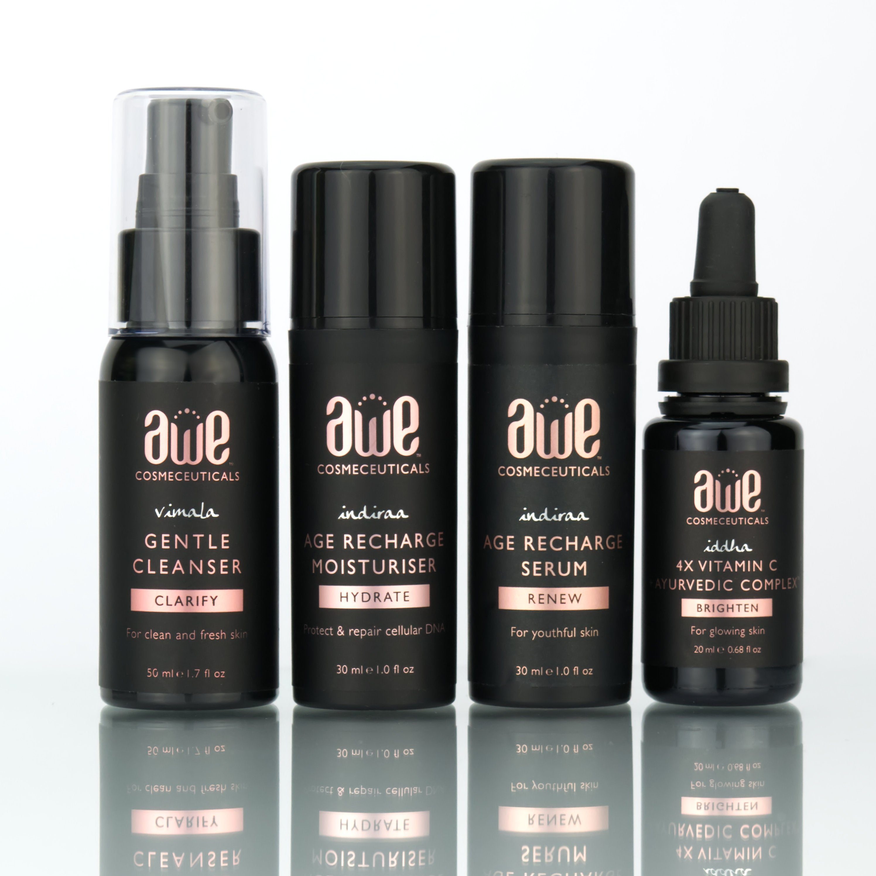 Pro-Ageing Skin | Starter Collection