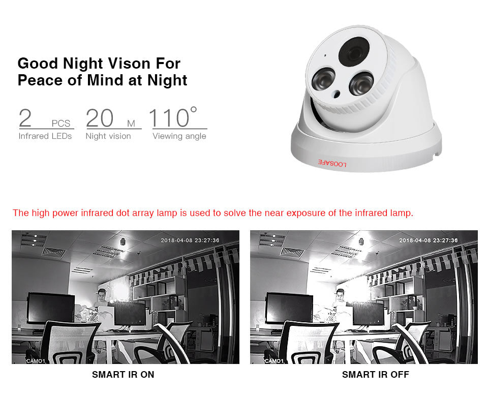 LOOSAFE 1080P H.265 P2P IP camera