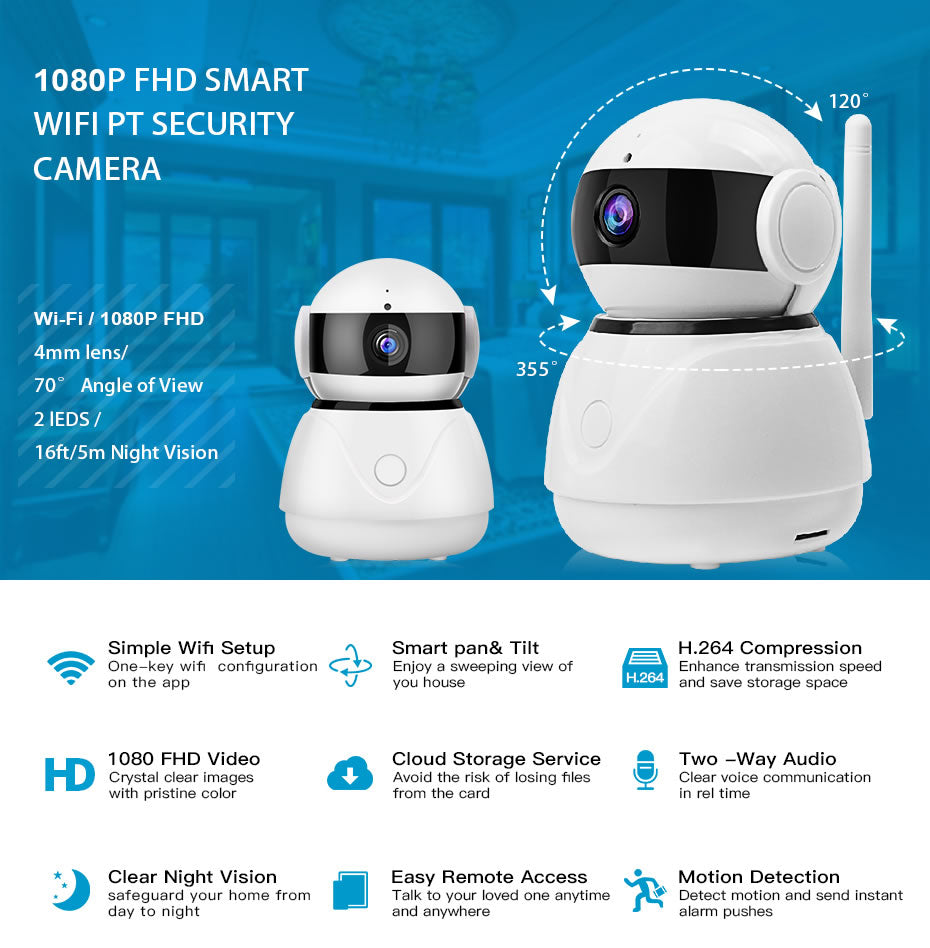LOOSAFE Mini 1080P IP Camera