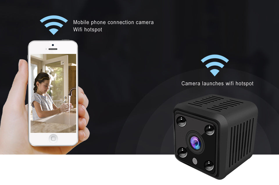 LOOSAFE Mini Smart 720P HD Camera