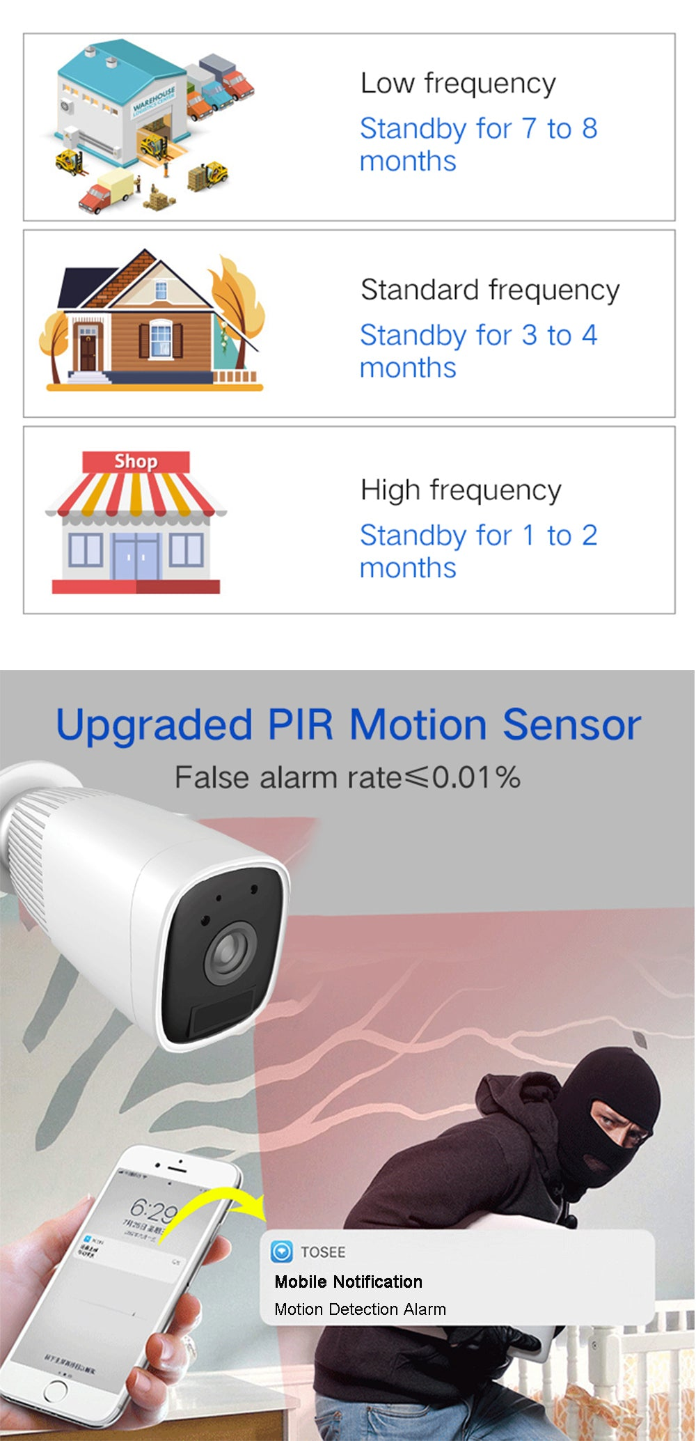 V380 3MP HD 1080P Motion Detection Buit-in battery Infrared Night vision Rechargeable wifi IP bullet camera