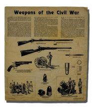 Weapons of the Civil War
