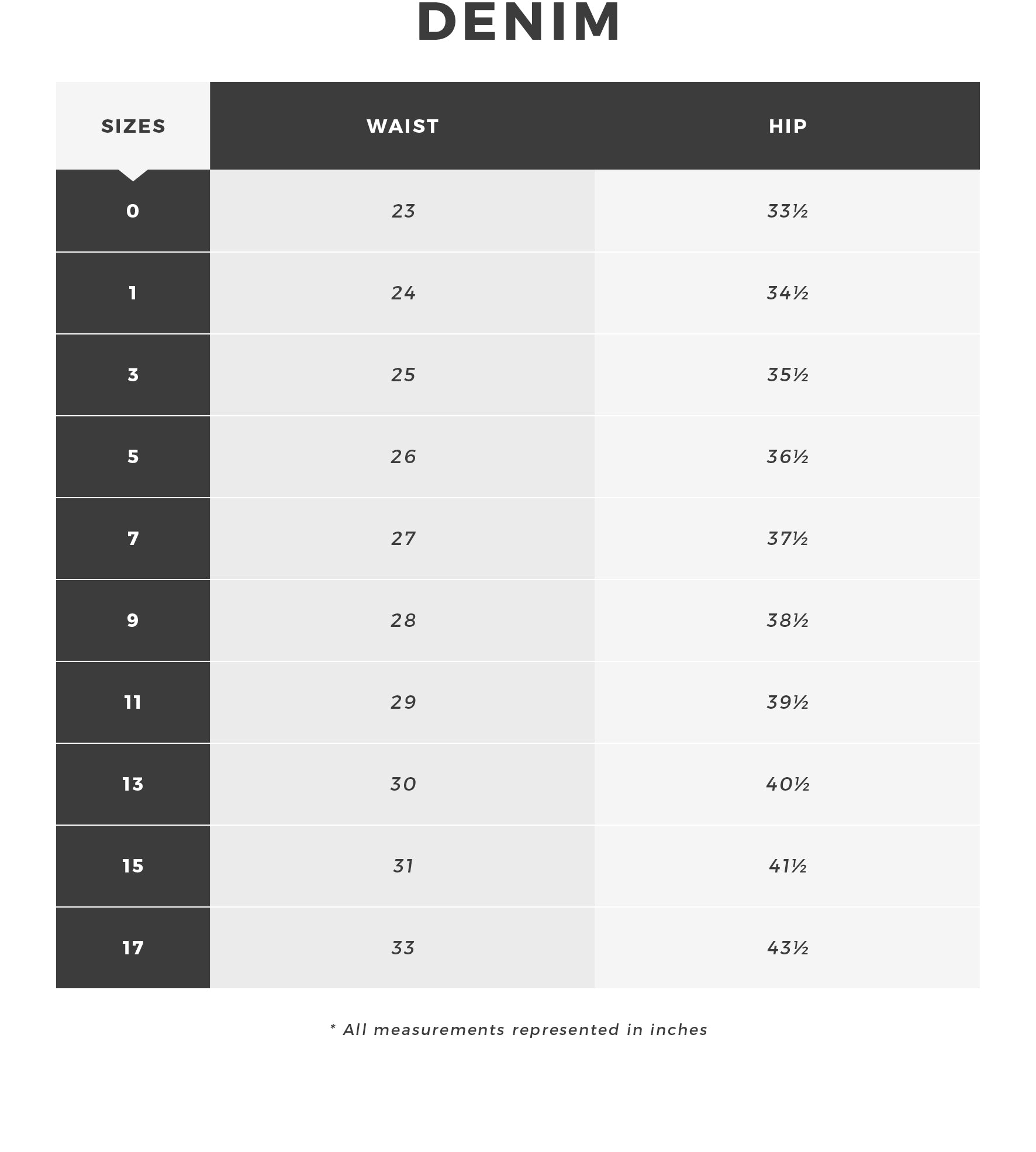 Urban Planet - Women's Denim Size Guide