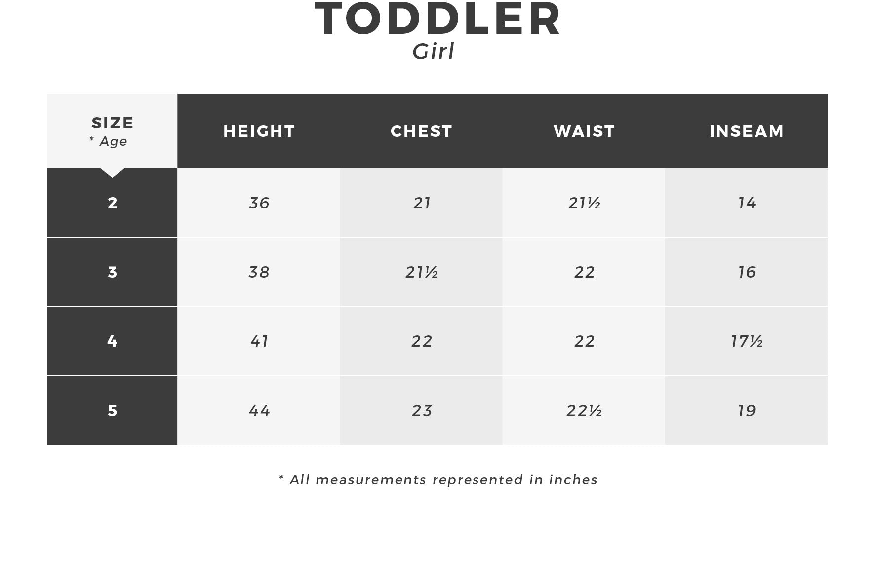 Urban Planet - Kids - Toddler Girl Size Chart