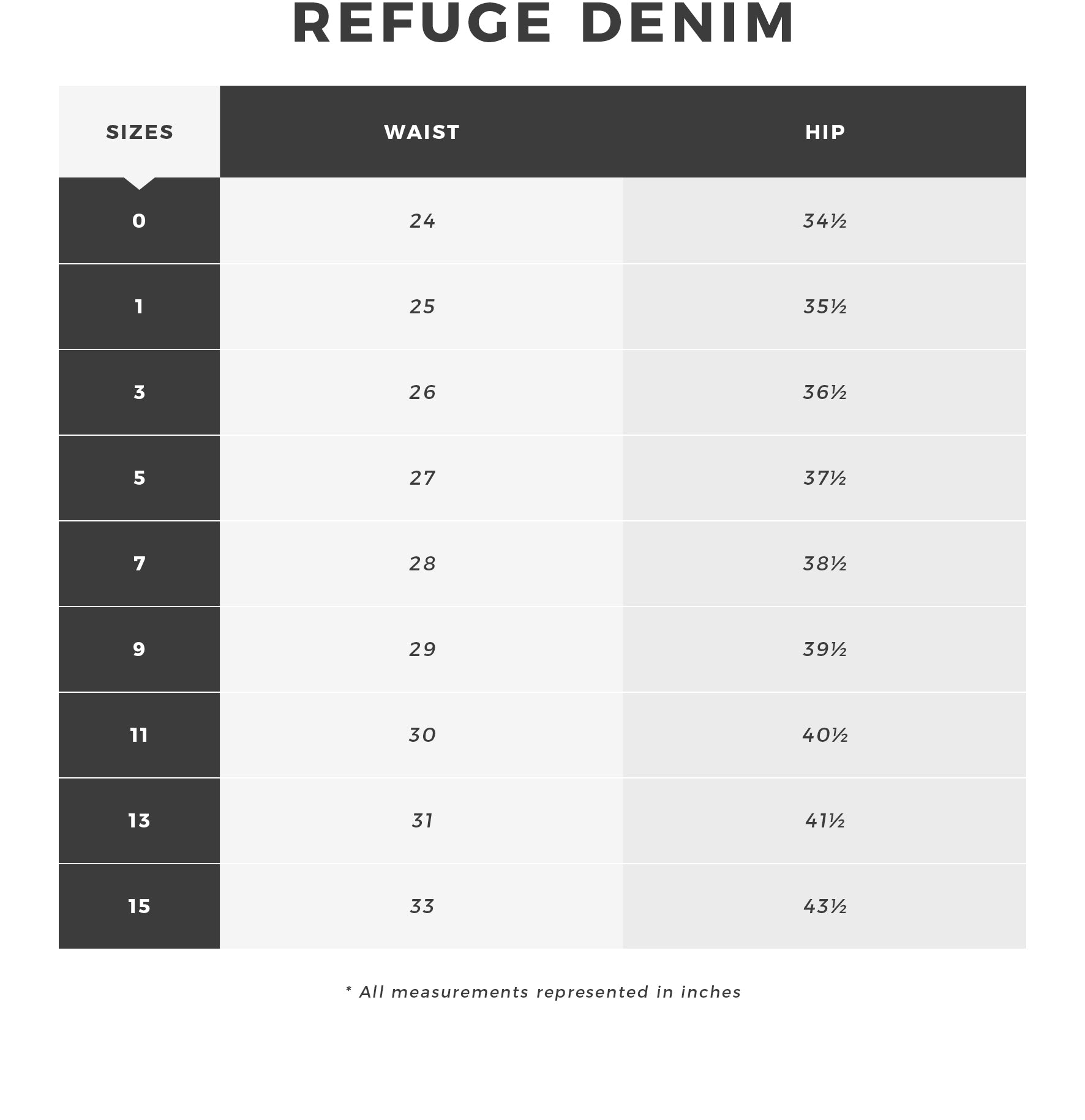 Urban Planet | Refuge Denim Size Chart
