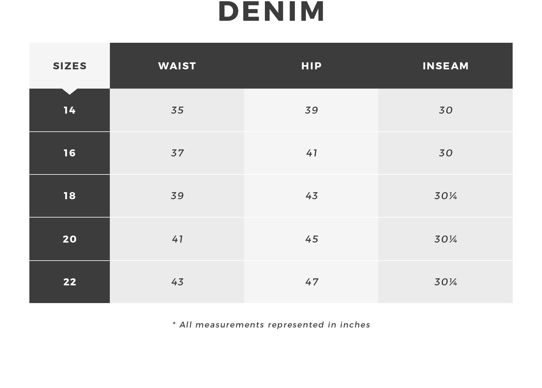 Urban Planet - Women's Plus - Denim Size Guide