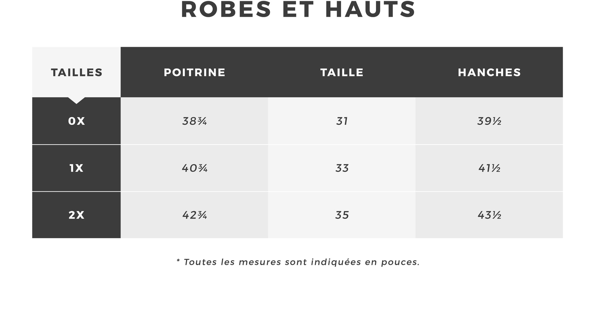 Guide Des Tailles Robe 6