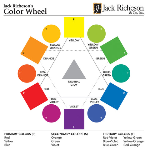 Richeson Color Wheel