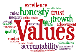Core Values to consider...