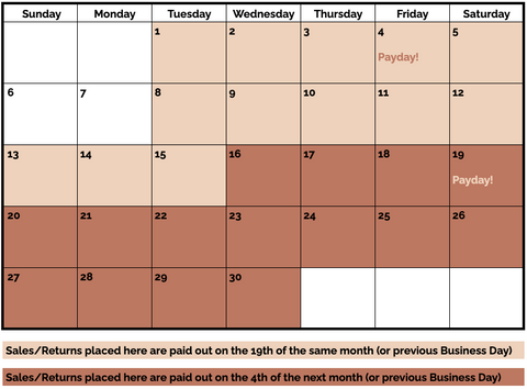 Pay Schedule