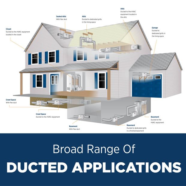 Broad Range of Ducted Applications
