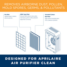 Aprilaire Clean HEPA Type Air Purifier Replacement Filter Removes Dust & Odors