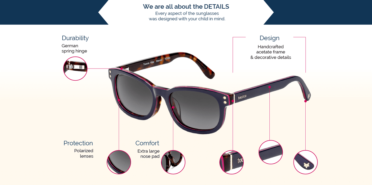 Detailed infographic of key selling features of toucca kids navy blue brandon wayfarer children sunglasses with polarized lenses. Durability German Spring Hinge. Handcrafted and decorative details. Polarized lens for eye protection