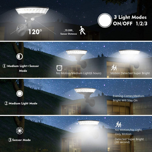 GTMOER UFO Solar Wall Light, LED Spotlight Solar Light Waterproof IP65 Solar Security Lights with Adjustable Solar Panel for Yard, Garden, Patio,Lawn, - MASS Wholesalers