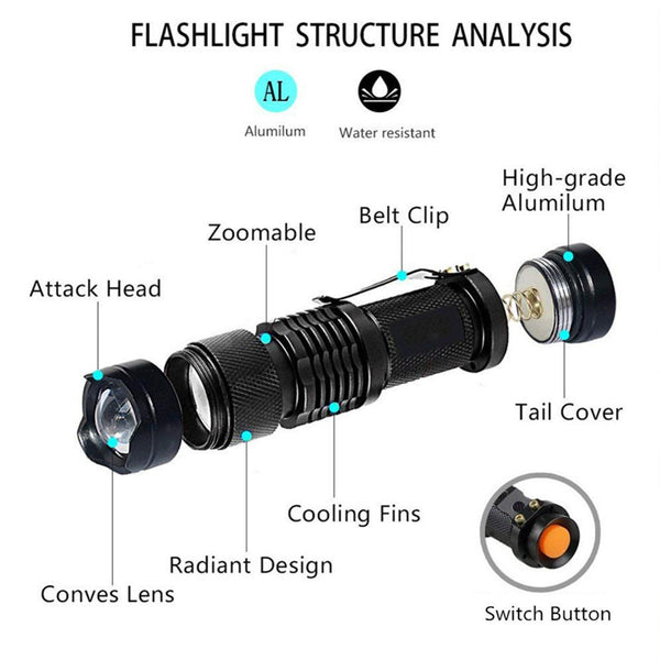 LED UV Flashlight Ultraviolet Torch With Zoom Function Mini UV Black Light Pet Urine Stains Detector Scorpion Hunting - MASS Wholesalers
