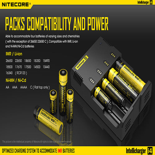 Nitecore I4 Digicharger