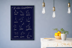 Zodiac Constellation Poster
