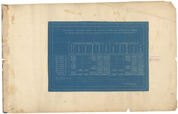 Boston Elevated Railway Co. Track Plans 1908 Statement of Length