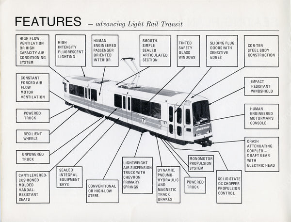 Feature Diagram for Boeing Vertol's LRV 1975