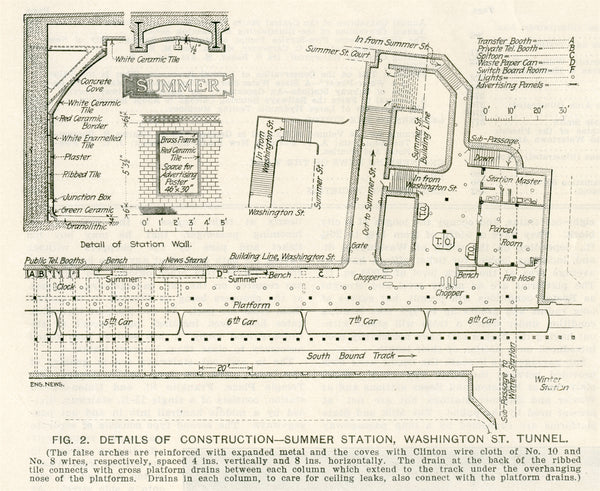 The Architecture of Summer Station 1907
