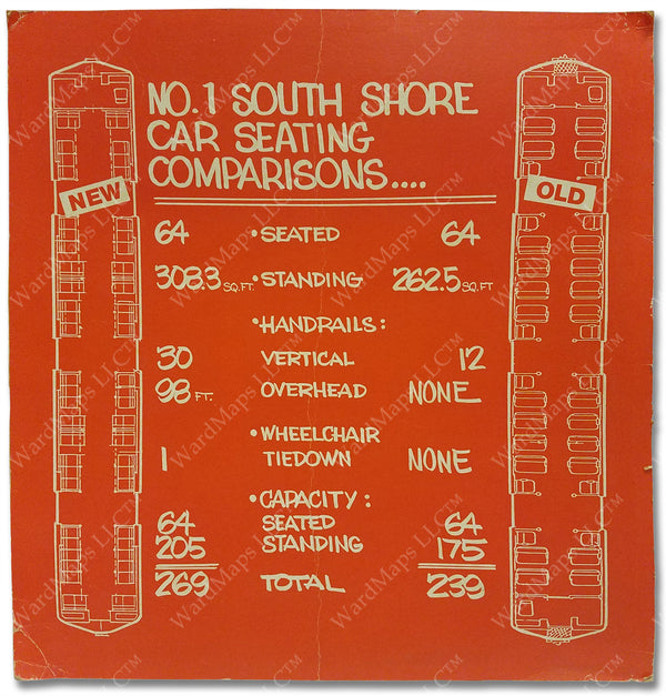 Red Line Type 1 Car Seating Comparisons Car Card