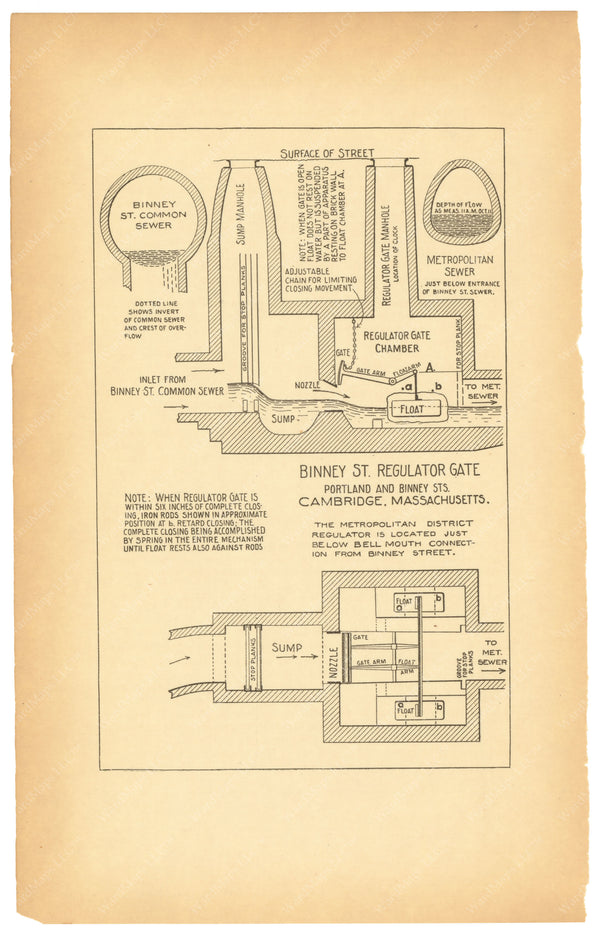 Charles River Dam Report 1903: Binney Street Sewer Regulator Gate