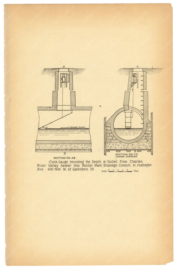 Charles River Dam Report 1903: Sewer Clock Guage
