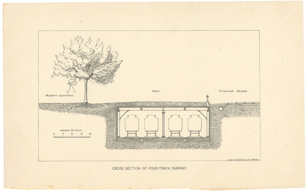 BTC Annual Report 01, 1895: Cross-Section of a Four Track Subway