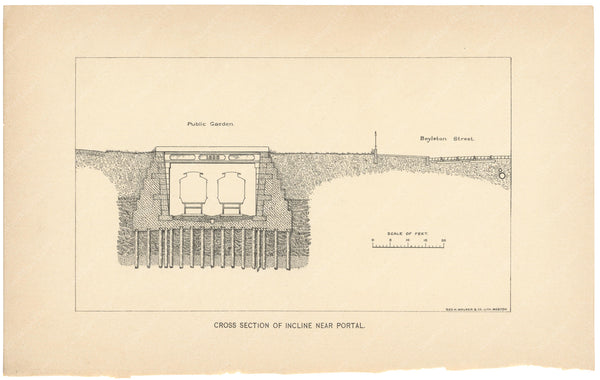 BTC Annual Report 01, 1895: Cross Section of Incline Near Portal