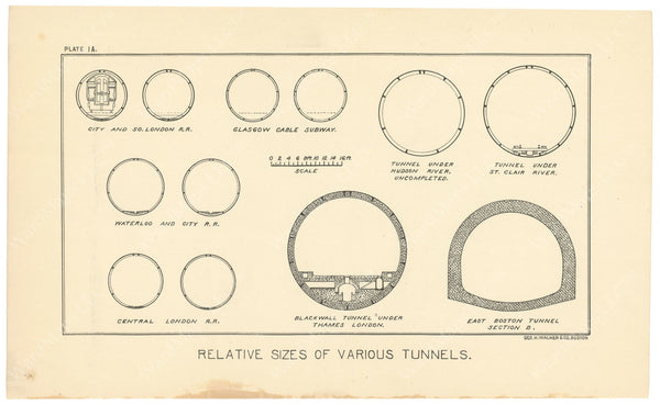 BTC Annual Report 06, 1900 Plate 1A: Relative Tunnel Sizes