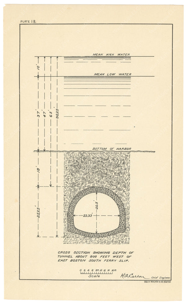 BTC Annual Report 06, 1900 Plate 1B: East Boston Tunnel Cross Section