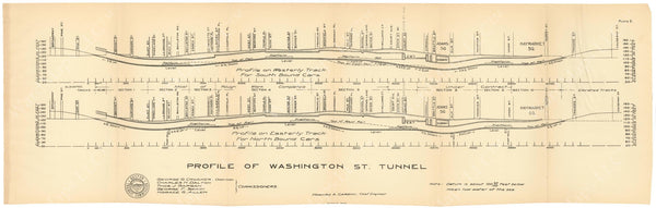 BTC Annual Report 12, 1906 Plate 02: Washington Street Tunnel Profile