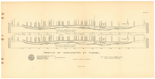 BTC Annual Report 11, 1905 Plate 02: Washington Street Tunnel Profile