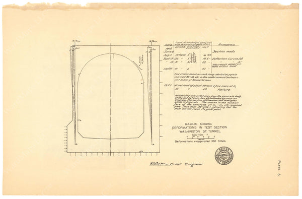 BTC Annual Report 12, 1906 Plate 05: Tunnel Test Section