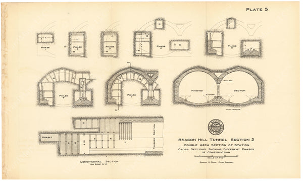 BTC Annual Report 17, 1911 Plate 05: Beacon Hill Tunnel Sequence of Construction