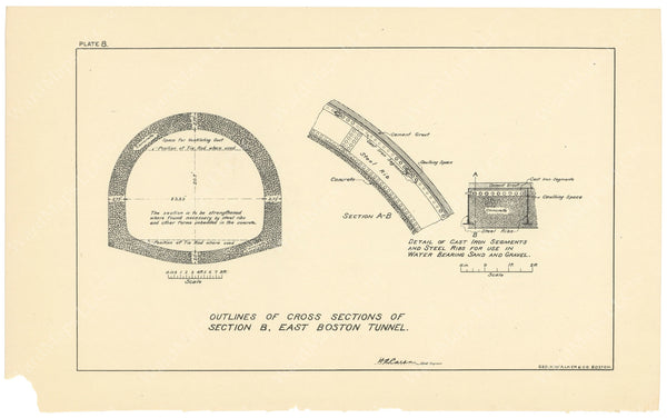 BTC Annual Report 06, 1900 Plate 08: Cross Section of East Boston Tunnel Section B