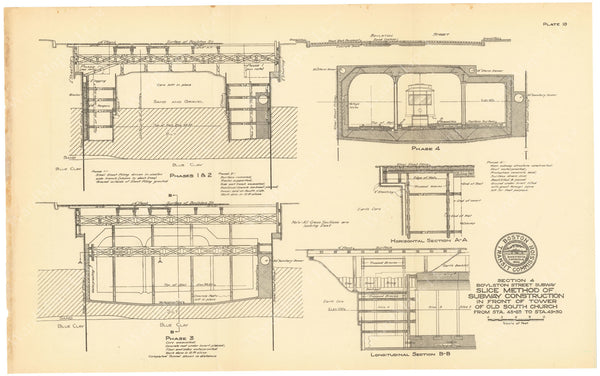BTC Annual Report 20, 1914 Plate 10: Boylston Street Subway, Sequence of Construction