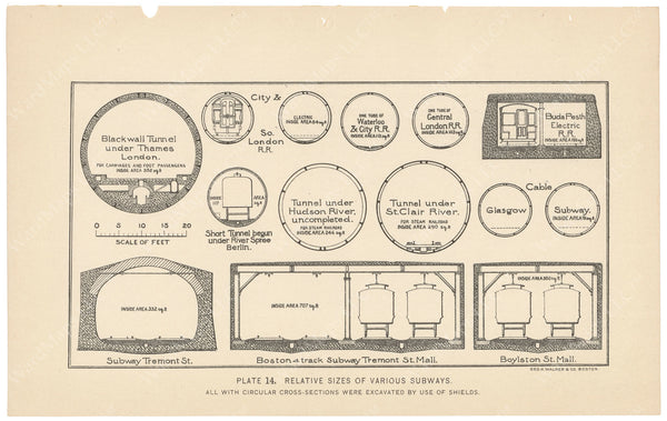 BTC Annual Report 04, 1898 Plate 14: Relative Sizes of Various Subways
