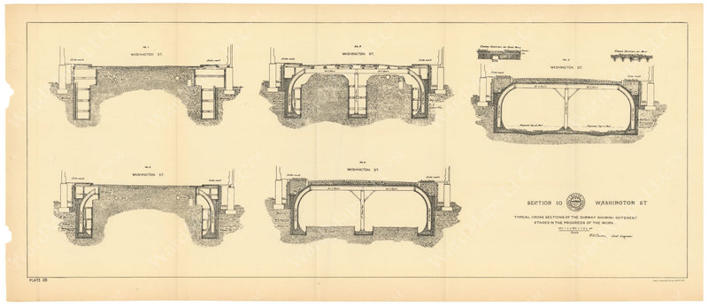 BTC Annual Report 04, 1898 Plate 28: Subway Sequence at Washington Street