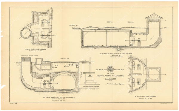 BTC Annual Report 04, 1898 Plate 29: Ventilating Chambers