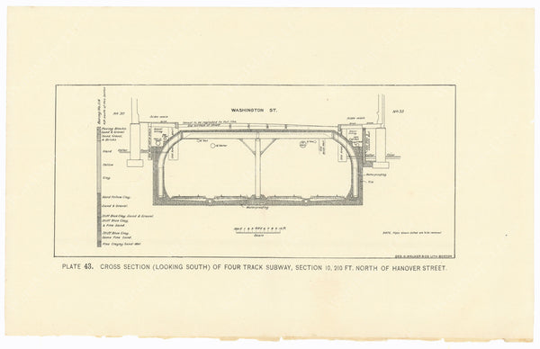 BTC Annual Report 02, 1896 Plate 43: Cross Section Four Track Subway North of Haymarket Street