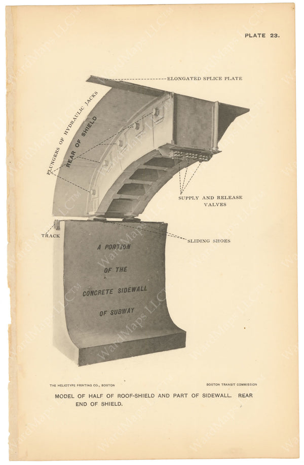 BTC Annual Report 03, 1897 Plate 023: Model of Roof Shield
