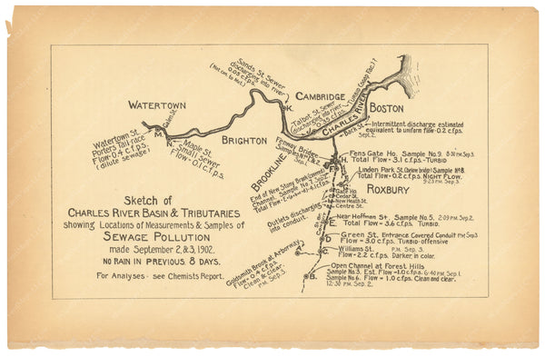 Charles River Dam Report 1903: River Basin and Tributaries Sewage Sample Locations 1902