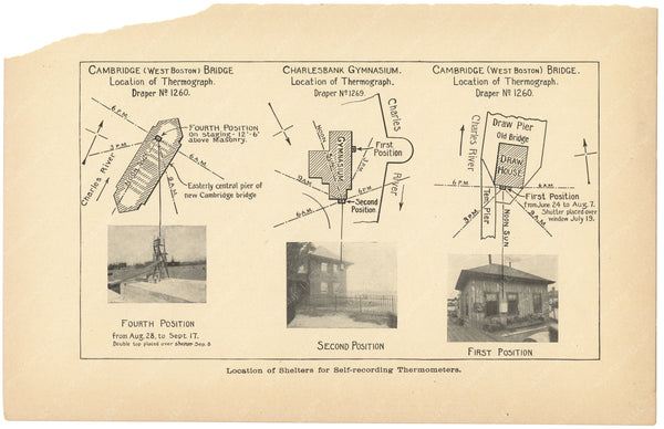 Charles River Dam Report 1903: Thermograph Locations 01