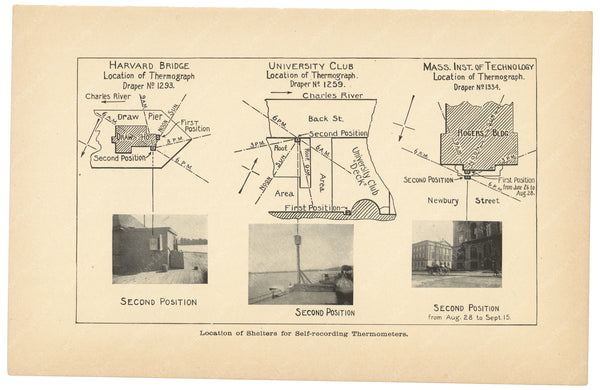 Charles River Dam Report 1903: Thermograph Locations 02