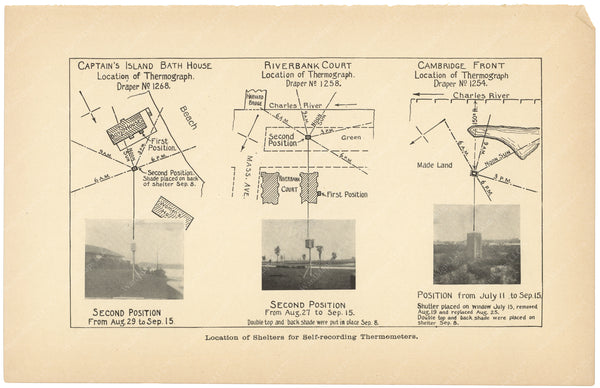 Charles River Dam Report 1903: Thermograph Locations 03