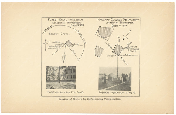 Charles River Dam Report 1903: Thermograph Locations 04