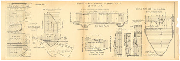 Charles River Dam Report 1903: Boston Harbor Tidal Currents J-K
